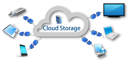 Cloud technologies IT Systems and Networking Network Access Storage  - Dropbox Safe Cloud Backup for Business